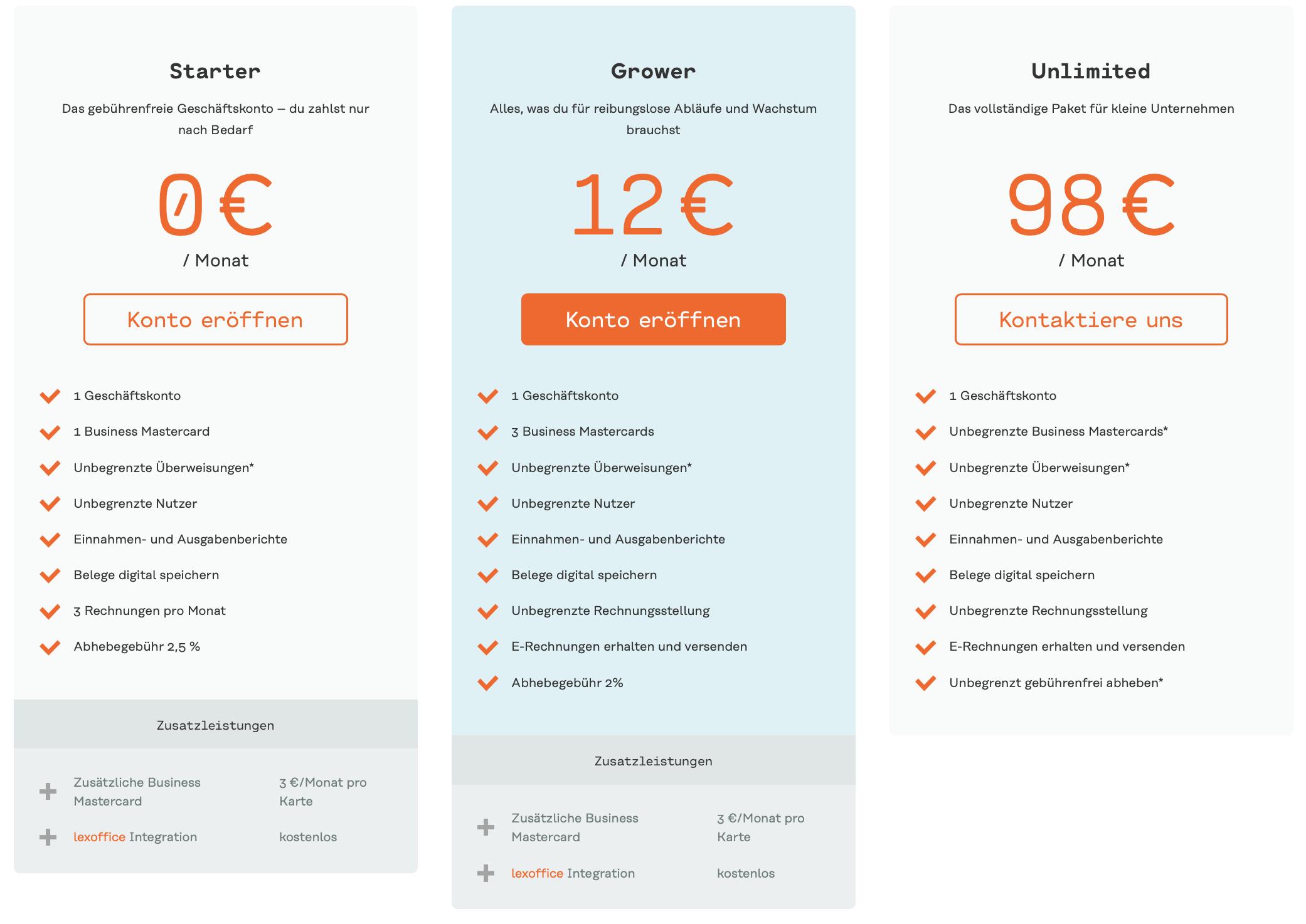 Holvi im Geschäftskonto Vergleich (Pricing-Modelle)