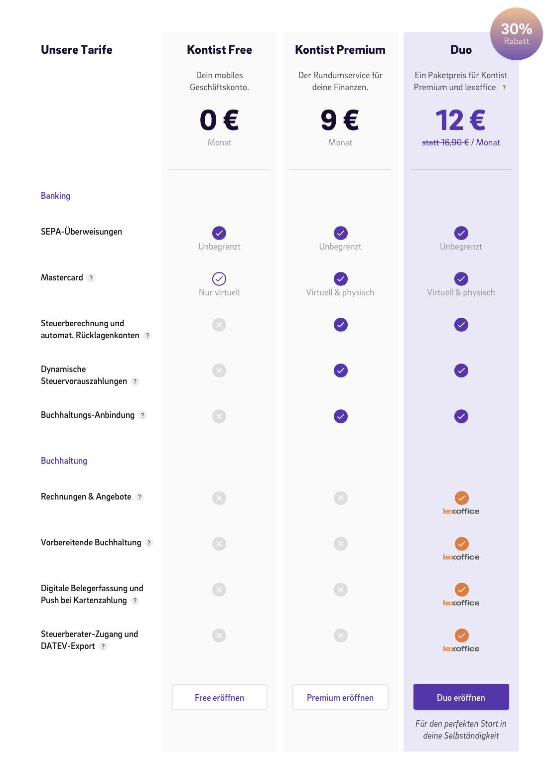 Kontist im Geschäftskonto Vergleich (Pricing-Modelle)